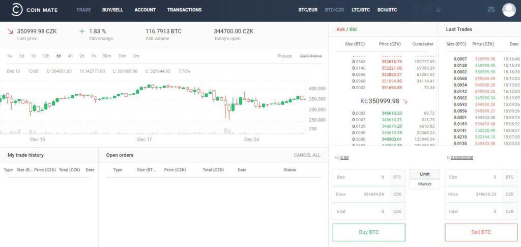 platforma pro nákup BTC
